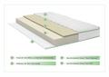 Saltea Super Ortopedica Emerald Line Memory 140x190 cm