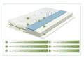 Saltea Green Future Cool Bamboo 12+3 cm Memory, Anatomica, Ortopedica 80x190 cm