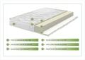 Saltea Aloe Vera 14+2 Memory, husa cu fibre de bambus cu efect antimicrobian, Super Ortopedica, Aerisire 3D Free Air 120x200 cm
